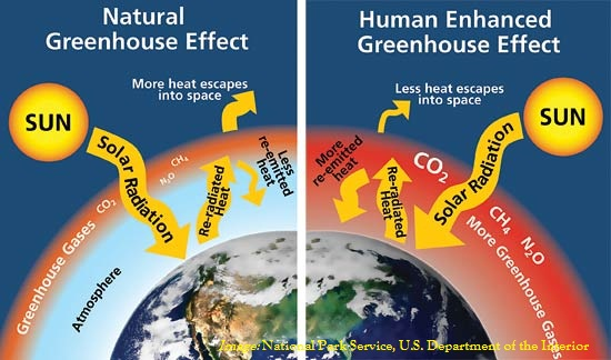 external image greenhouse-effect.jpg